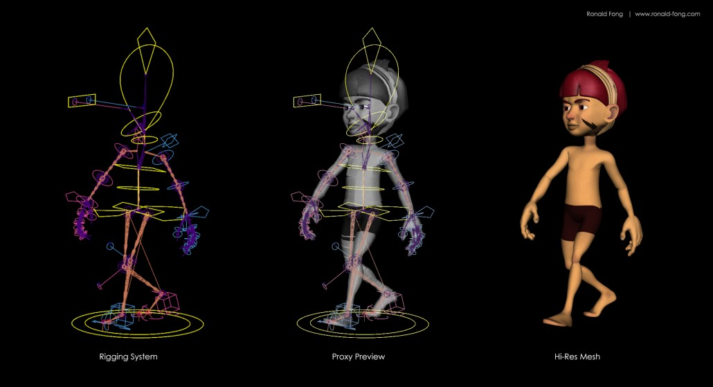 Rigging For Animation Demo Reel Ronald Fong