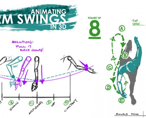 Animate Arm Swing in 3D FK IK Figure of Eight